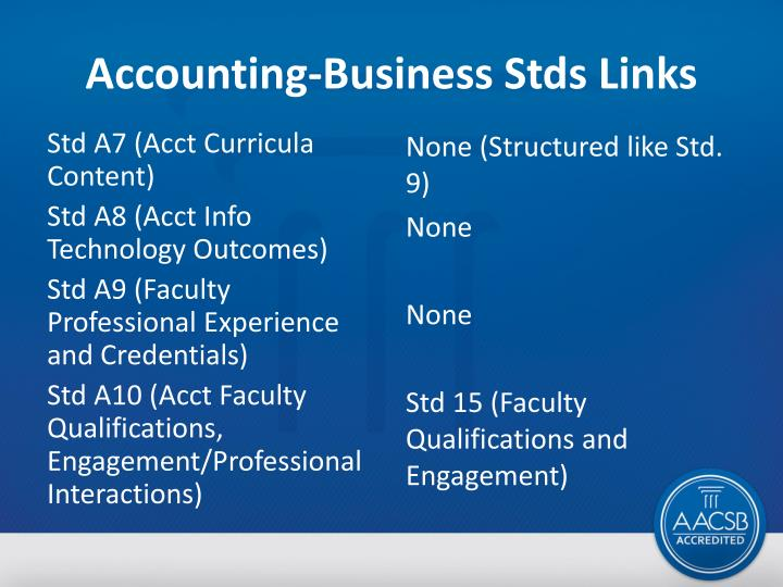 Accounting-Business