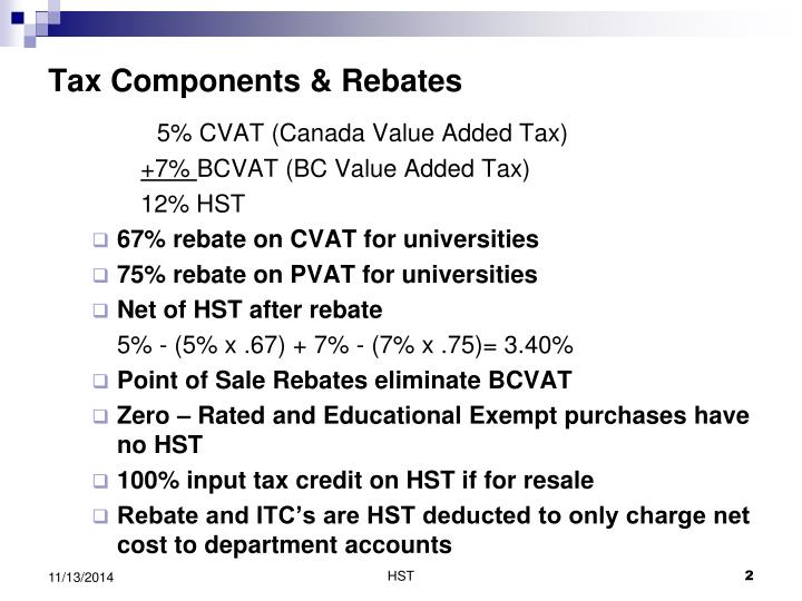 Tax components rebates