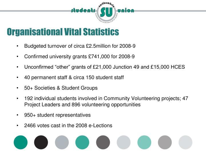 Organisational Vital Statistics