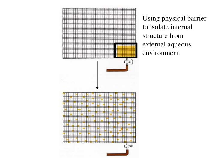 Using physical barrier to isolate internal structure from external aqueous environment
