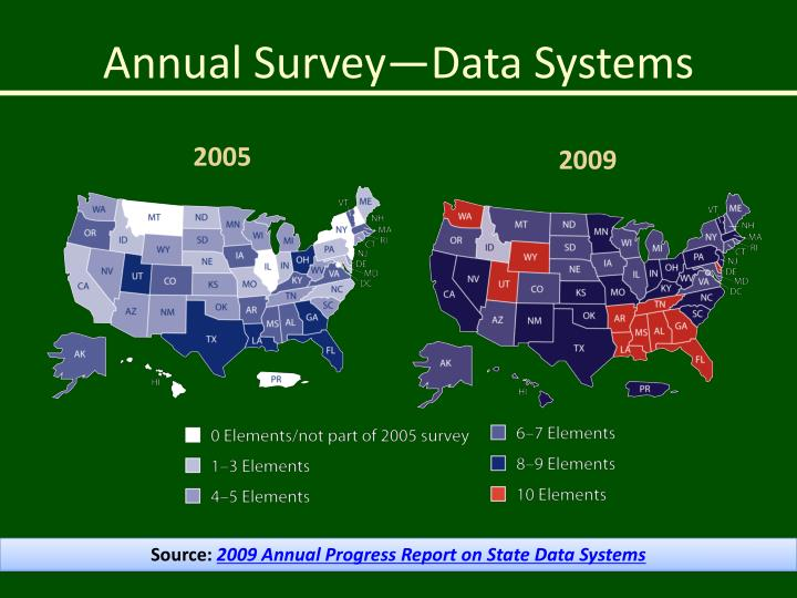 Annual Survey—Data Systems