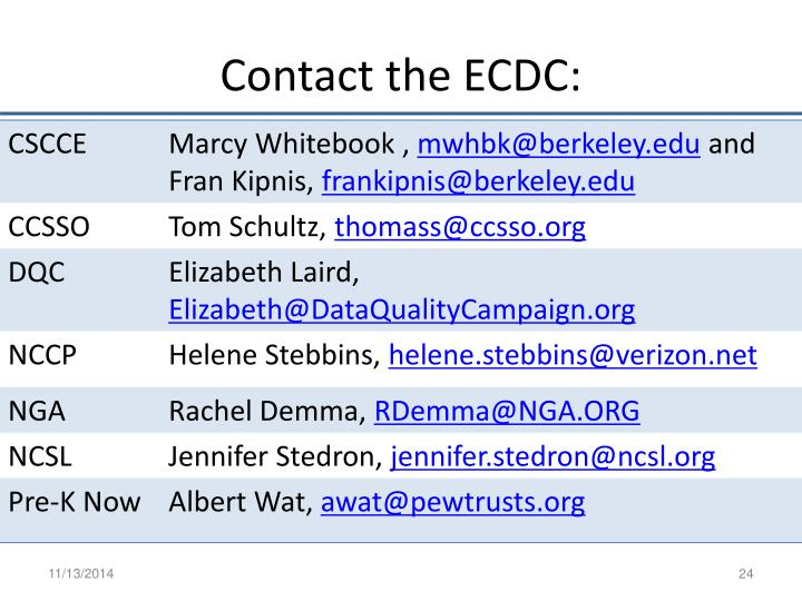 Contact the ECDC: