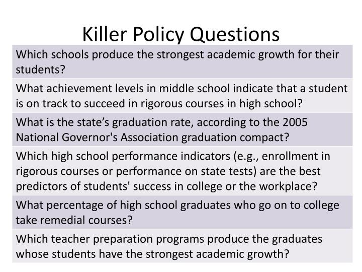 Killer Policy Questions