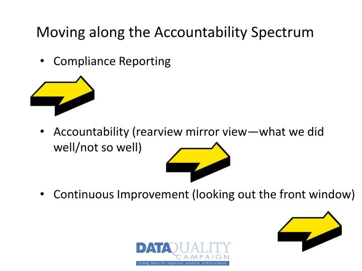 Moving along the Accountability Spectrum