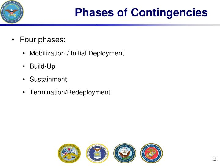 Phases of Contingencies