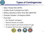 types of contingencies