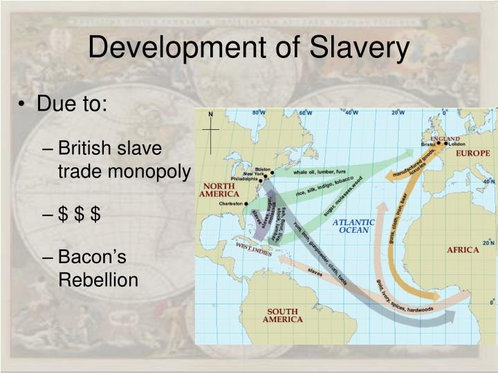 Development of Slavery