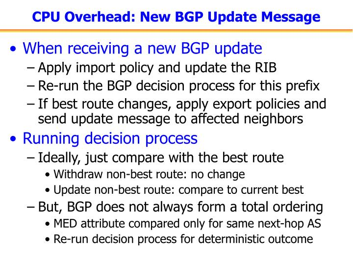 CPU Overhead: New BGP Update Message