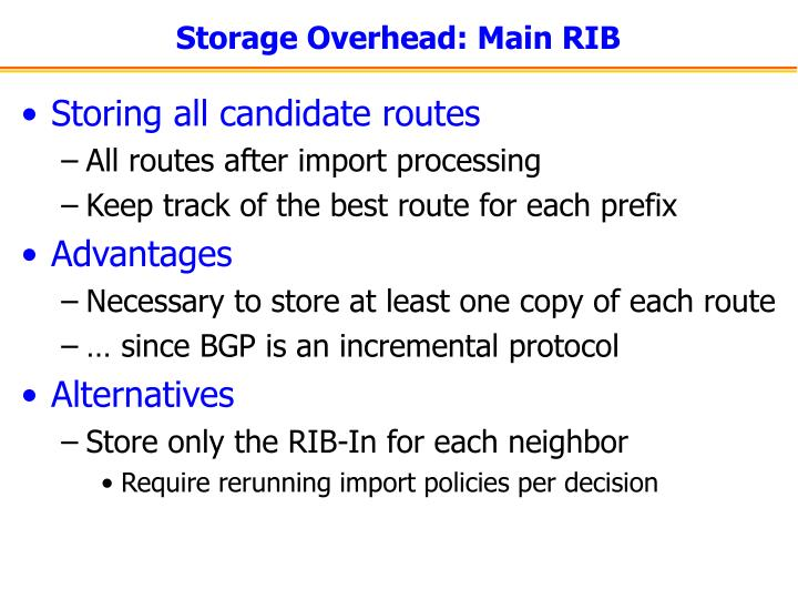 Storage Overhead: Main RIB