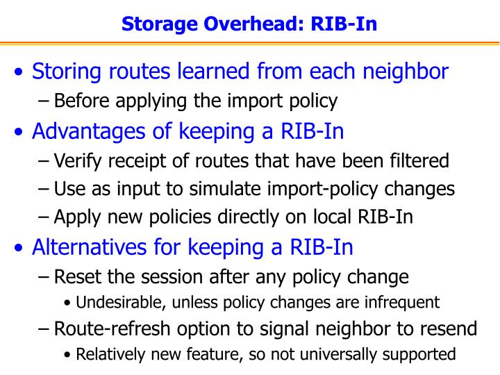 Storage Overhead: RIB-In