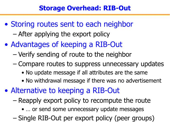 Storage Overhead: RIB-Out