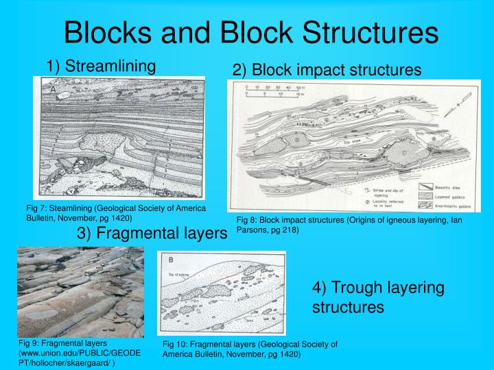 Blocks and Block Structures