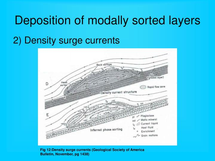 Deposition of modally sorted layers