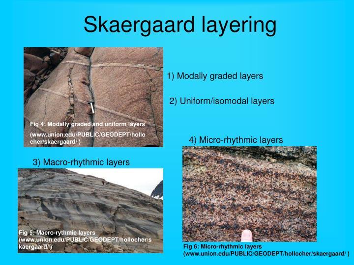Skaergaard layering