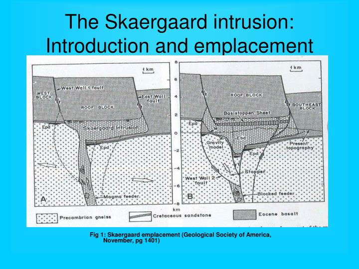 The skaergaard intrusion introduction and emplacement