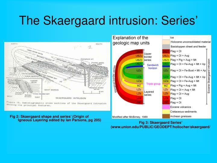 The Skaergaard intrusion: Series'