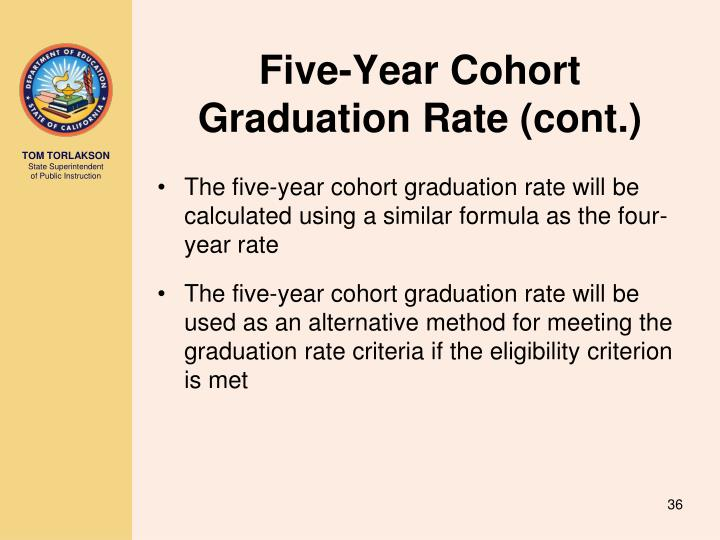 Five-Year Cohort Graduation Rate (cont.)