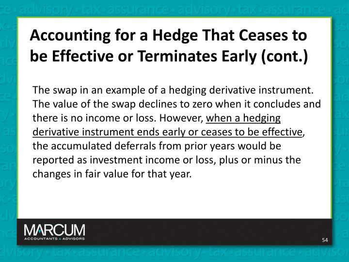 Accounting for a Hedge That Ceases to be Effective or Terminates Early (cont.)