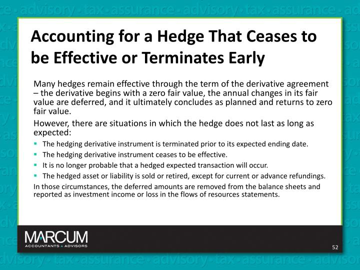 Accounting for a Hedge That Ceases to be Effective or Terminates Early