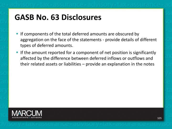 GASB No. 63 Disclosures