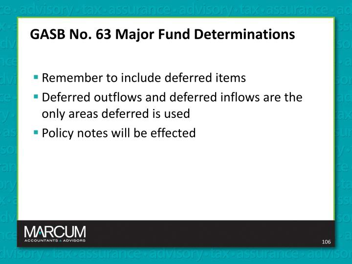 GASB No. 63 Major Fund Determinations