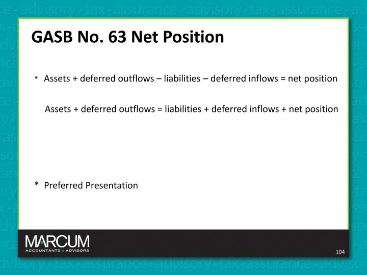GASB No. 63 Net Position