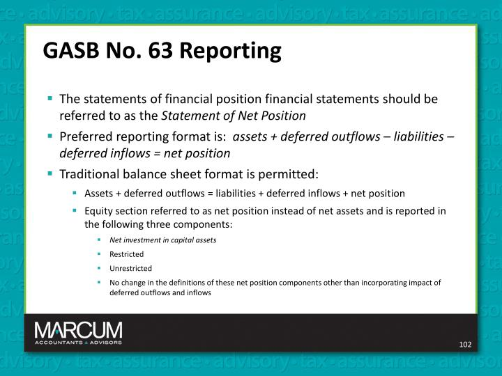 GASB No. 63 Reporting