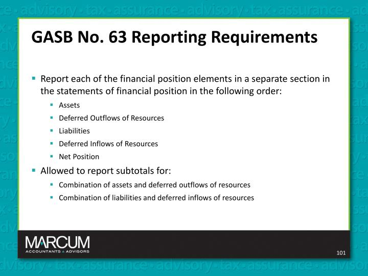 GASB No. 63 Reporting Requirements