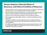 pension expense deferred inflows of resources and deferred outflows of resources