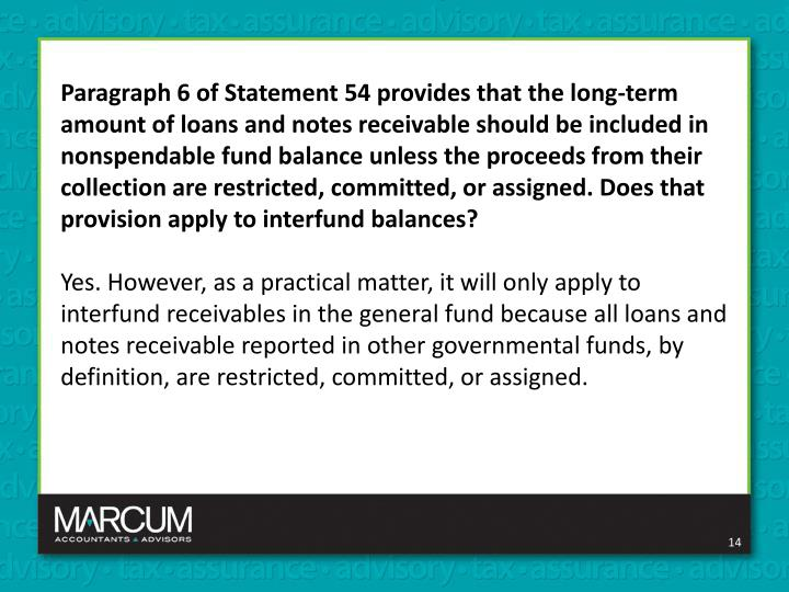 Paragraph 6 of Statement 54 provides that the long-term amount of loans and notes receivable should be included in