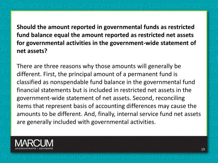 Should the amount reported in governmental funds as restricted fund balance equal the amount reported as restricted net assets for governmental activities in the government-wide statement of net assets?