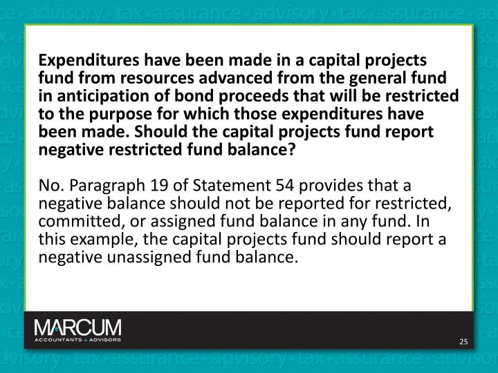 Expenditures have been made in a capital projects fund from resources advanced from the general fund in anticipation of bond proceeds that will be restricted to the purpose for which those expenditures have been made. Should the capital projects fund report negative restricted fund balance?