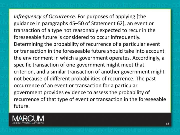 Infrequency of Occurrence