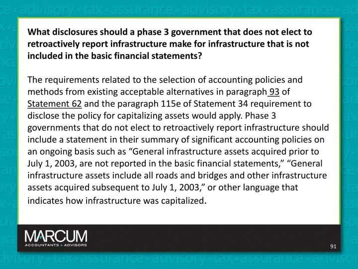What disclosures should a phase 3 government that does not elect to retroactively report infrastructure make for infrastructure that is not included in the basic financial statements?