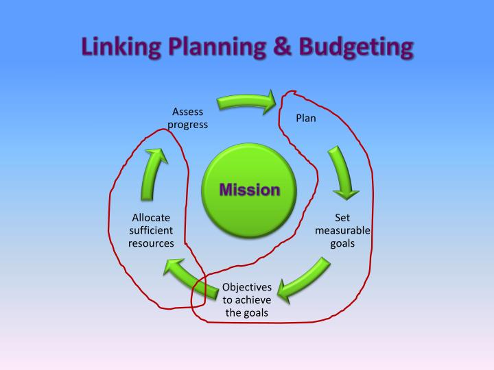 Linking Planning & Budgeting