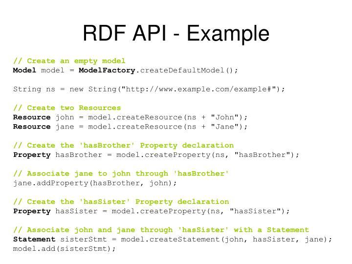 RDF API - Example