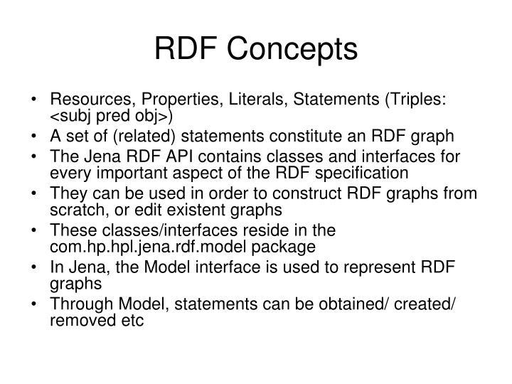RDF Concepts
