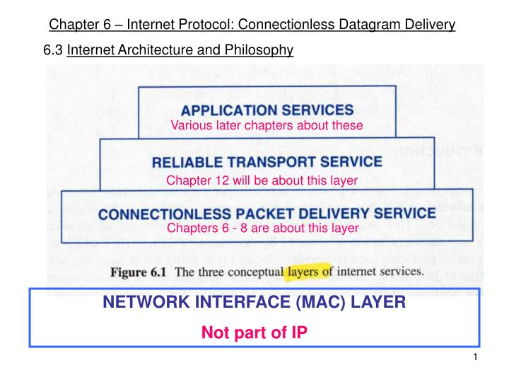 Chapter 6 – Internet Protocol: Connectionless Datagram Delivery