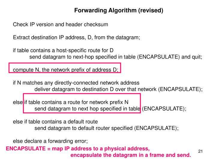 Forwarding Algorithm (revised)