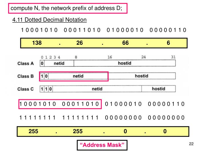 compute N, the network prefix of address D;