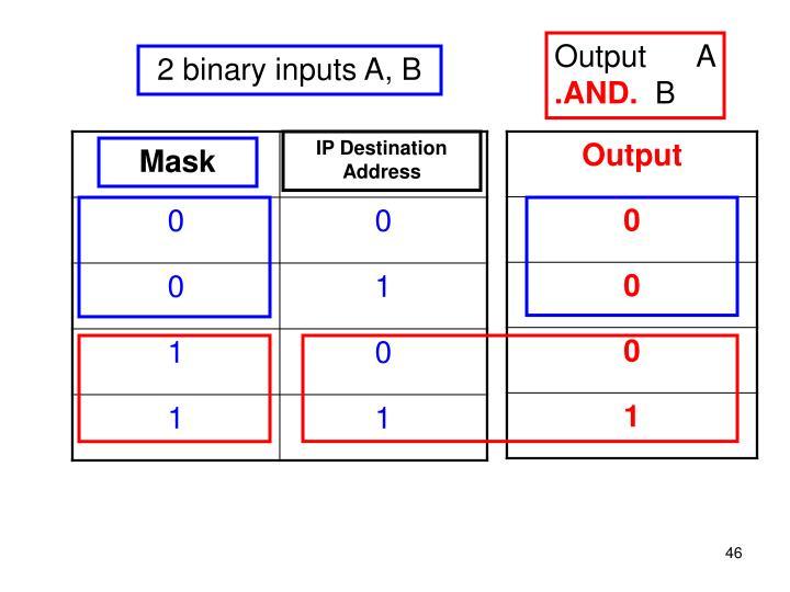 Output      A