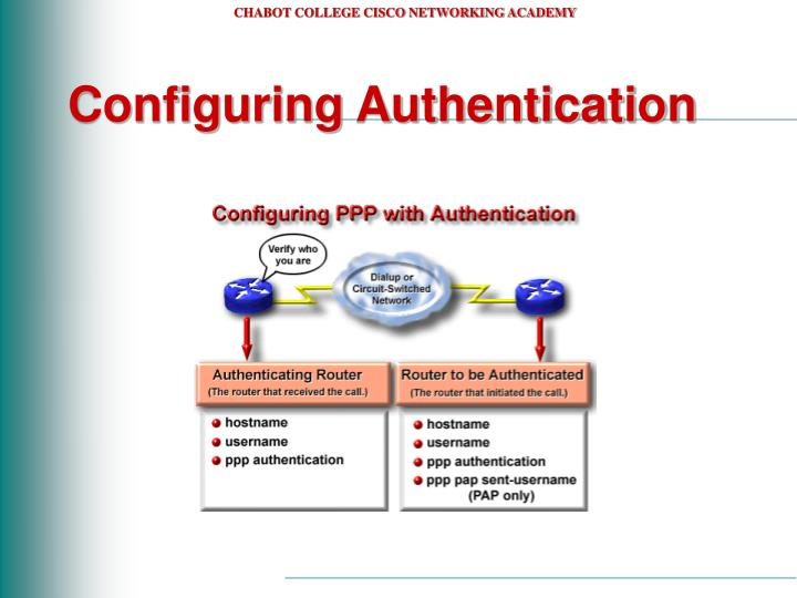 Configuring Authentication