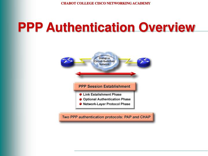 PPP Authentication Overview