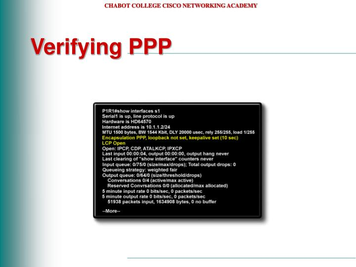 Verifying PPP