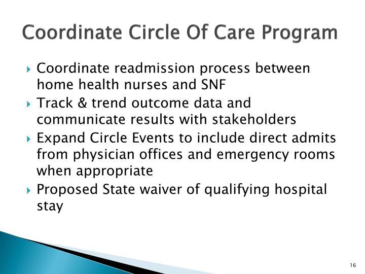 Coordinate Circle Of Care Program