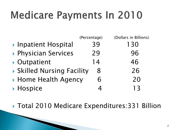 Medicare payments in 2010