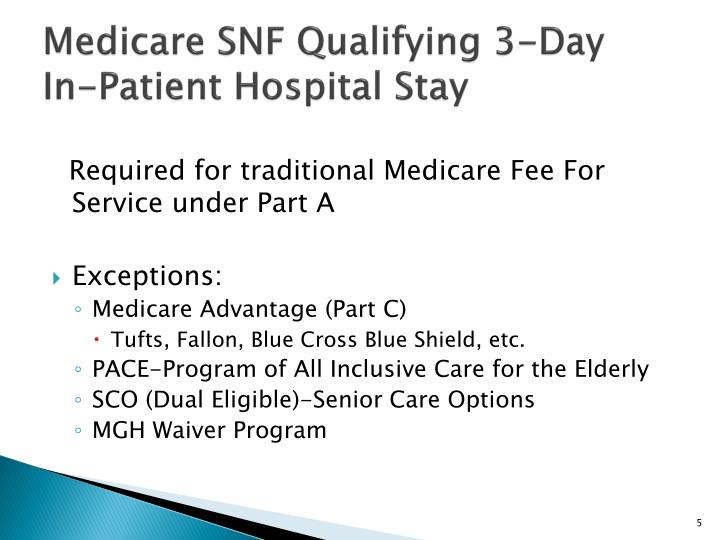 Medicare SNF Qualifying 3-Day
