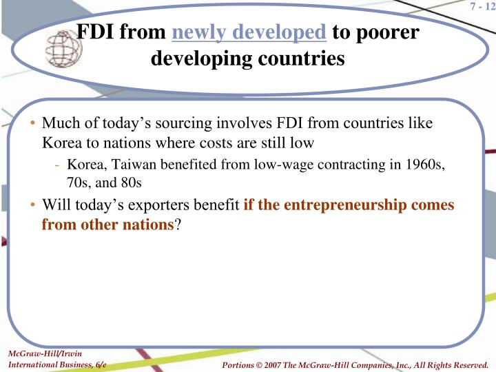 Much of today's sourcing involves FDI from countries like Korea to nations where costs are still low