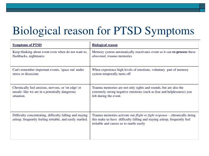 Biological reason for PTSD Symptoms