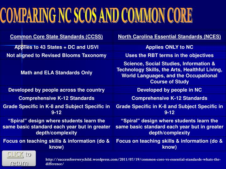COMPARING NC SCOS AND COMMON CORE